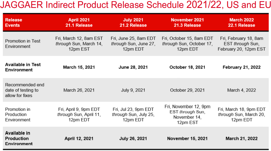 Product Release Schedule 2021